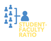 An infographic showing a 3 to 1 student-to-faculty ratio